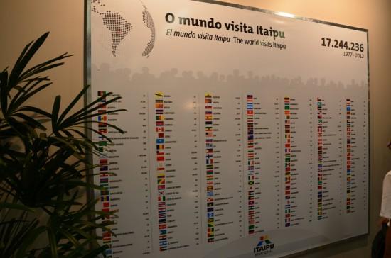 Obiskovalci Itaipu po državah